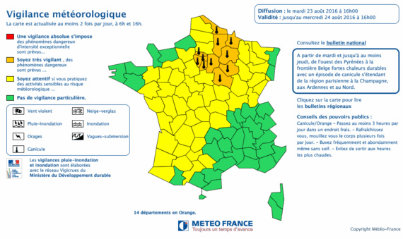 Document@Météo France