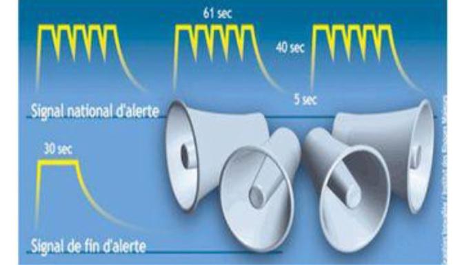 Tests des sirènes dans cinq communes de Seine-Maritime ce mardi 27 septembre