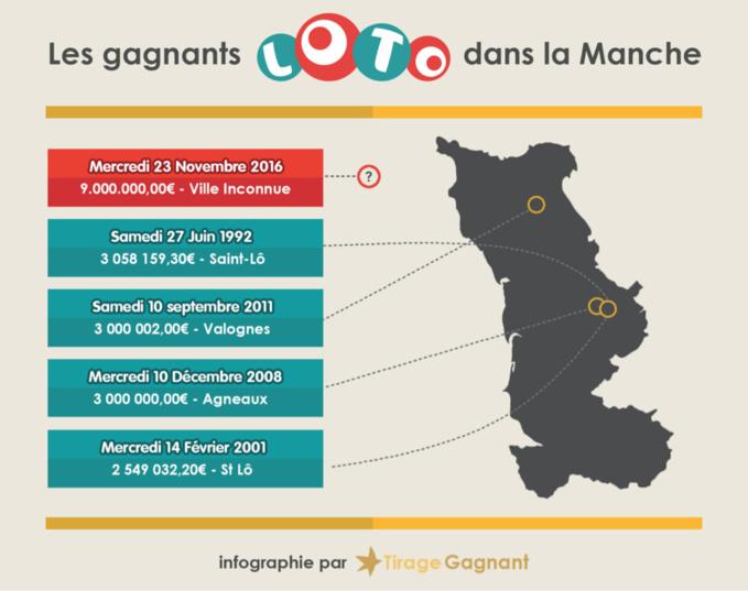 La carte des cinq derniers gagnants dans la Manche. Source :©Tirage-Gagnant.com