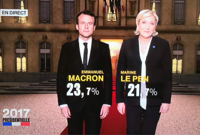 Les estimations à 20 heures : Macron devant Le Pen (Capture d'écran ©France2)