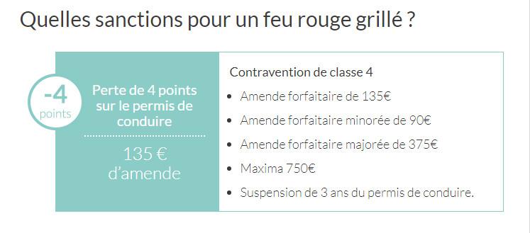 Source : www.permisapoints.fr