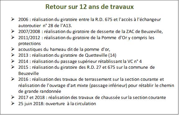 Eure : la déviation de Beuzeville permet enfin de détourner les poids-lourds du centre-ville