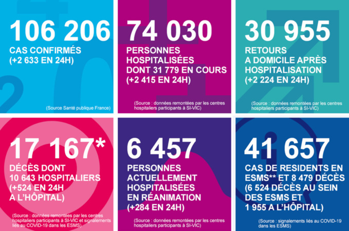 Coronavirus : douze décès supplémentaires en Normandie en 24 heures