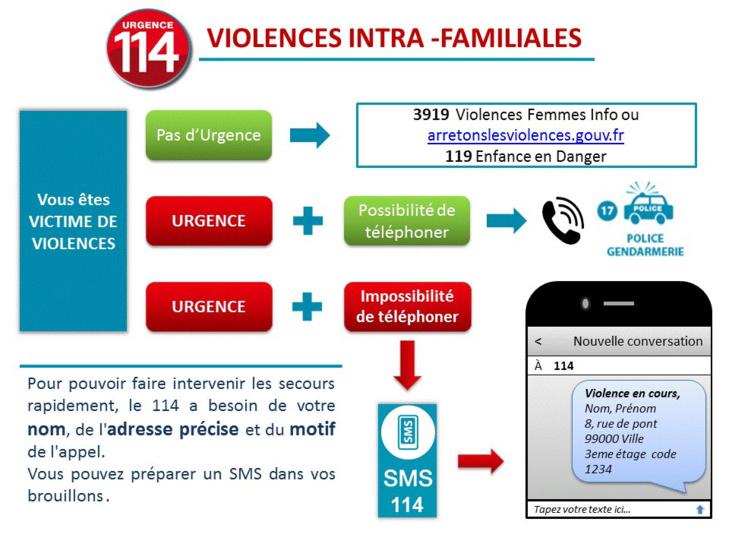 Yvelines : frappée à coups de poing et de pied par son conjoint, elle dépose plainte