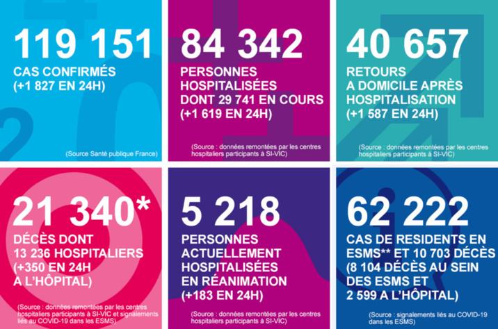 Coronavirus : sept morts supplémentaires en Normandie depuis hier