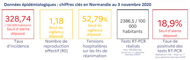Document © ARS Normandie
