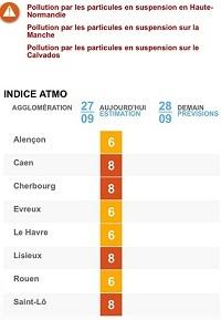 Alerte à la pollution en Haute-Normandie