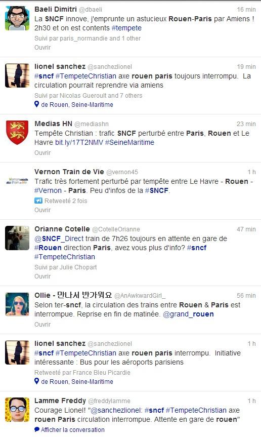 Beaucoup de commentaires d'usagers bloqués sur Twitter
