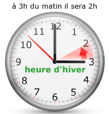 Illustration : http://www.idees-deco.info/