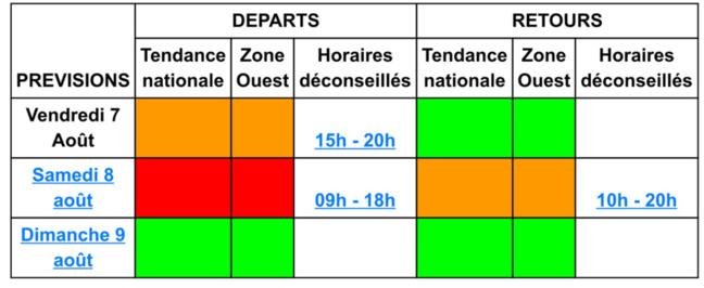 #InfoRoute. Premiers bouchons sur l'A13 vers la Normandie