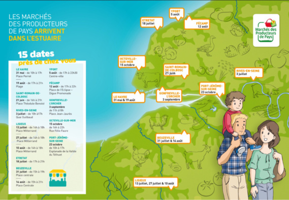 Produits du terroir : du producteur au consommateur dans 11 communes de Normandie