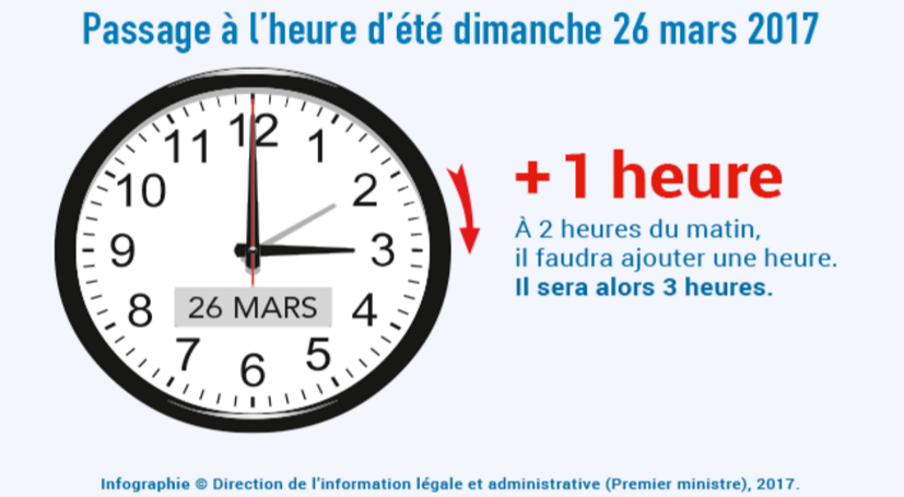 Illustration©service-public.fr