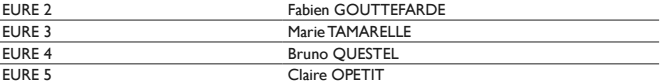 Elections législatives : vingt candidats investis en Normandie par La République en Marche