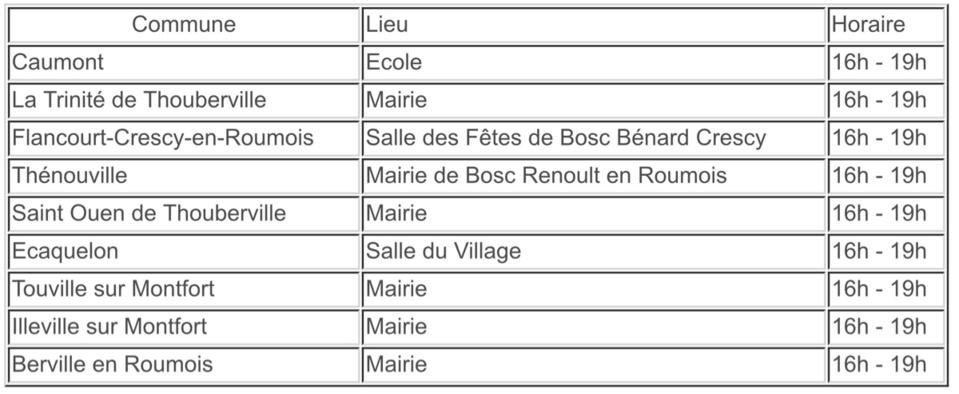 Eau non potable dans 13 nouvelles communes de l'Eure : distribution de bouteilles aux habitants