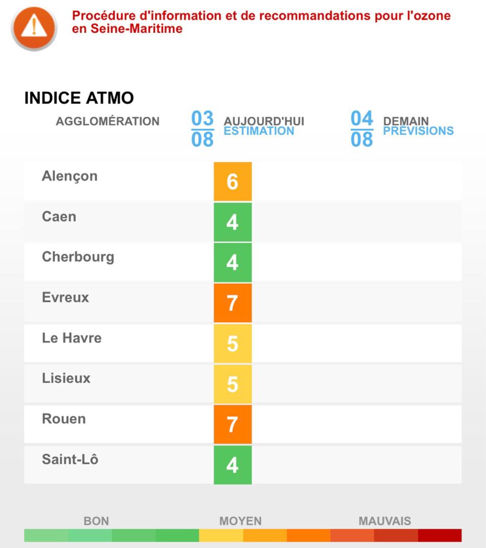 Pollution de l'air liée à l'ozone en Seine-Maritime et dans l'Eure ce vendredi 3 août