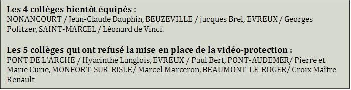 Source : Conseil départemental de l'Eure