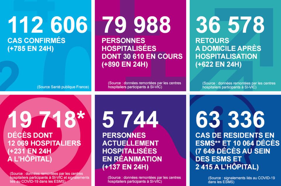 Coronavirus : sept morts, dont cinq en Seine-Maritime, selon le dernier bilan de l'ARS, dimanche