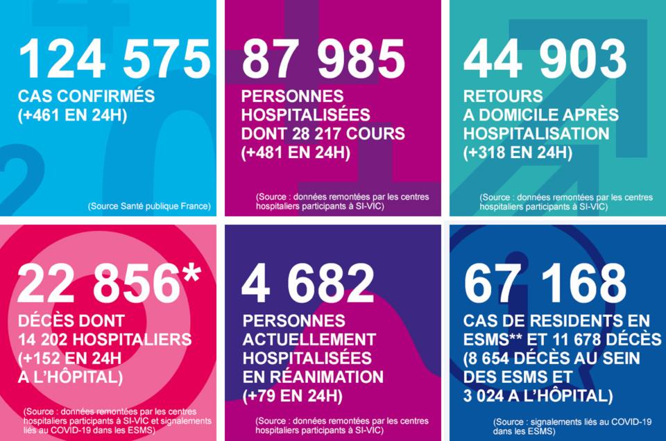 Coronavirus : cinq décès en milieu hospitalier en Seine-Maritime ces dernières 24 heures