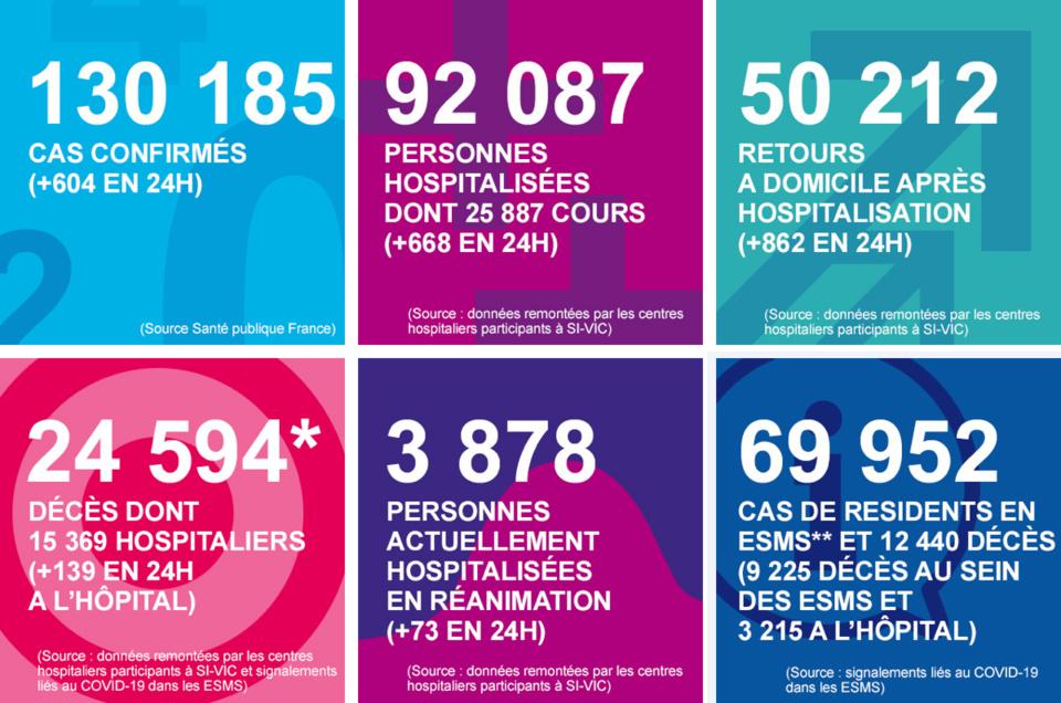 Coronavirus en Normandie : un décès en Seine-Maritime et aucun nouveau cas diagnostiqué
