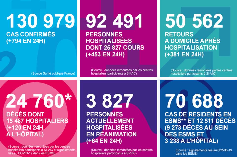 Coronavirus en Normandie : trois nouveaux décès en 24 heures