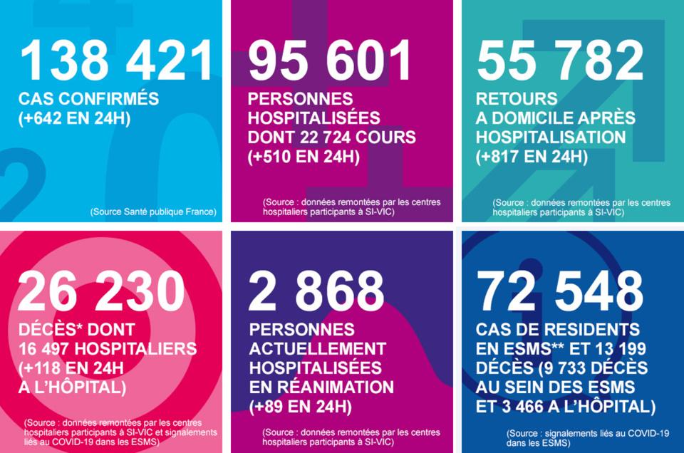 Coronavirus en Normandie : sept personnes testées positives au Covid-19 en 24 heures