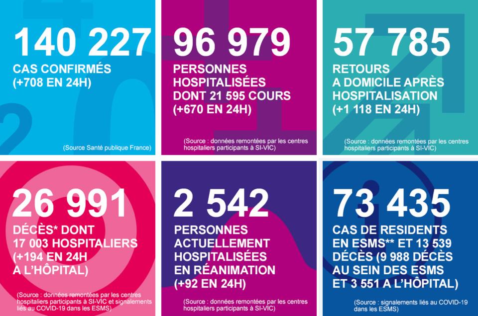 Coronavirus : quatre nouvelles victimes à déplorer en Normandie, en 24 heures
