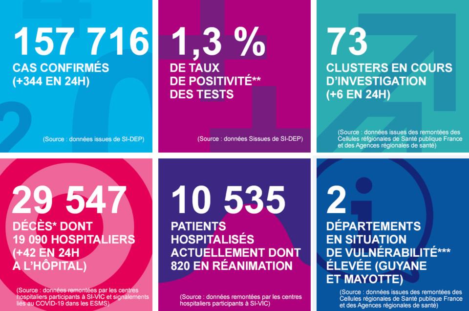 Le coronavirus en Normandie, c'est 621 morts depuis le début de l'épidémie