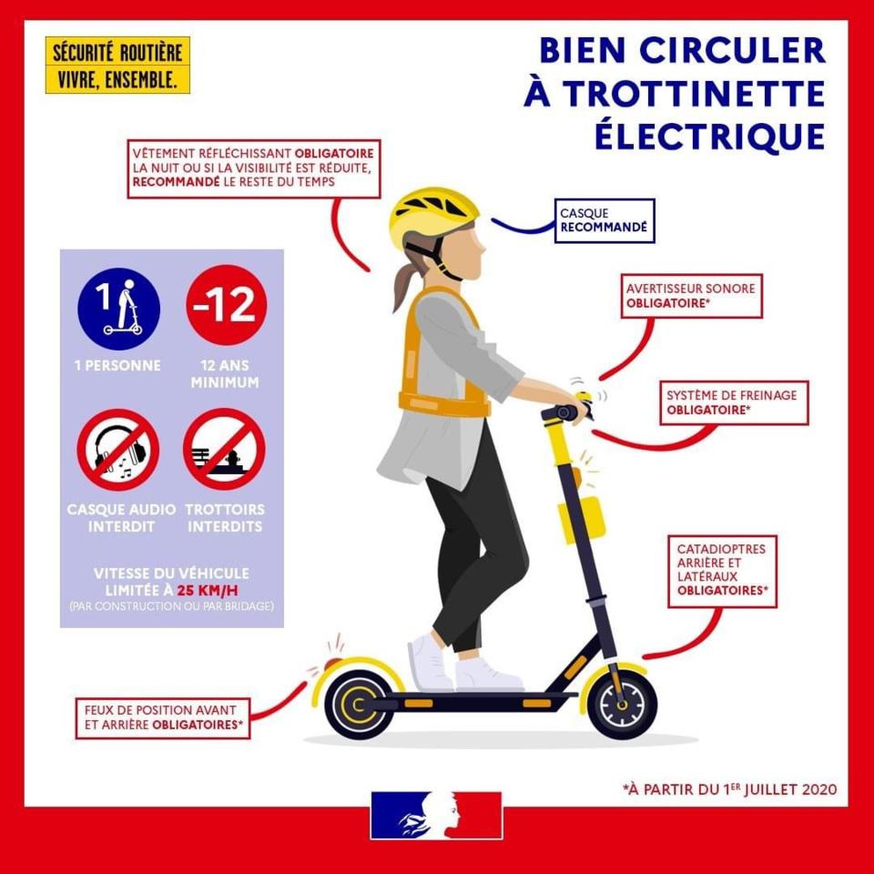 Trottinettes électriques : ce qu'il faut savoir pour circuler en toute sécurité à Rouen et ailleurs