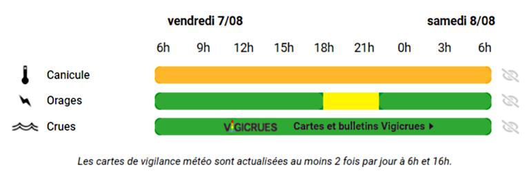 Canicule : jusqu'à 38°C aujourd'hui dans l'Eure, la Seine-Maritime et l'Orne placés en vigilance orange