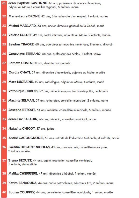Elections municipales : Les 59 noms de la liste d'Edouard Philippe, maire sortant du Havre