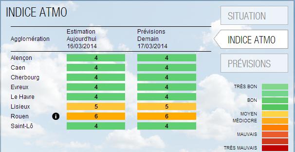 Une très nette amélioration est constatée ce dimanche et pour demain lundi en Normandie selon les prévisions d'Air Normand