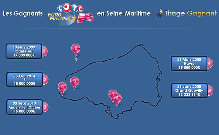 Infographie des gagnants en Seine-Maritime fournie par Tirage-gagnant.com