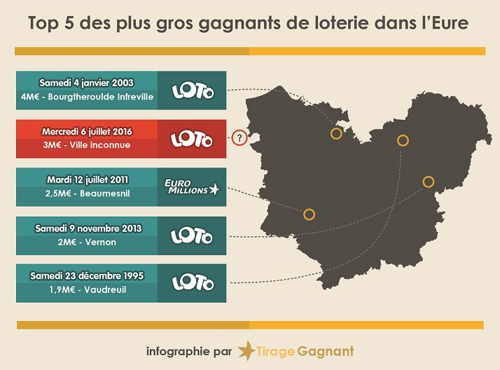 Cliquer sur l'infographie pour l'agrandir