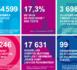 Coronavirus : les chiffres clés en France au samedi 14 novembre
