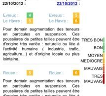 Pollution de l'air en Haute-Normandie