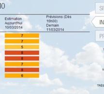 Pollution par le dioxyde de soufre sur Le Havre et par les particules en Haute-Normandie