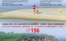 Nouvelle intervention des pompiers pour 12 promeneurs isolés par la marée à Etretat